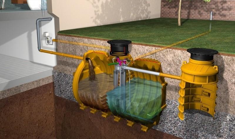 Механическая очистка сточных вод песколовки