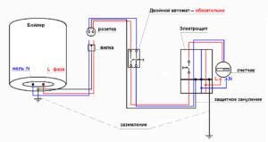 Подключение к электросети водонагревателя
