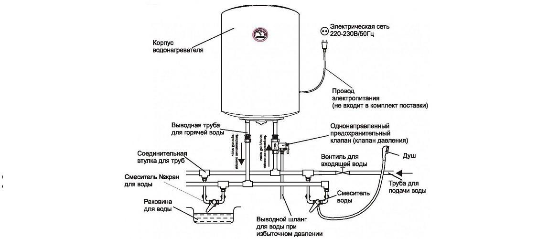 Схема слива воды