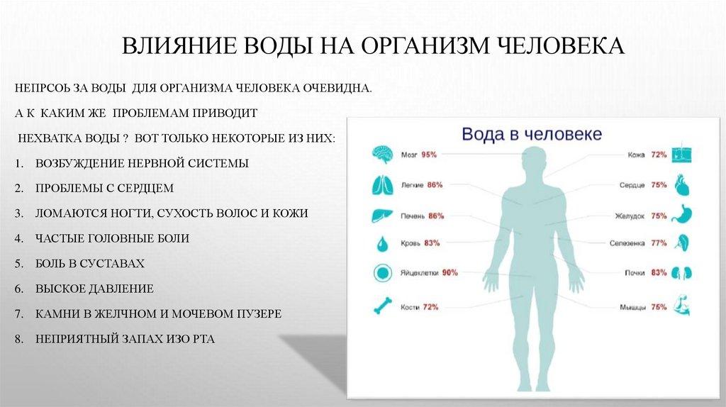 Воздействие воды на человека