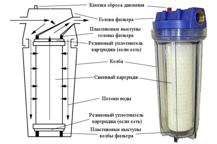 Схема фильтра