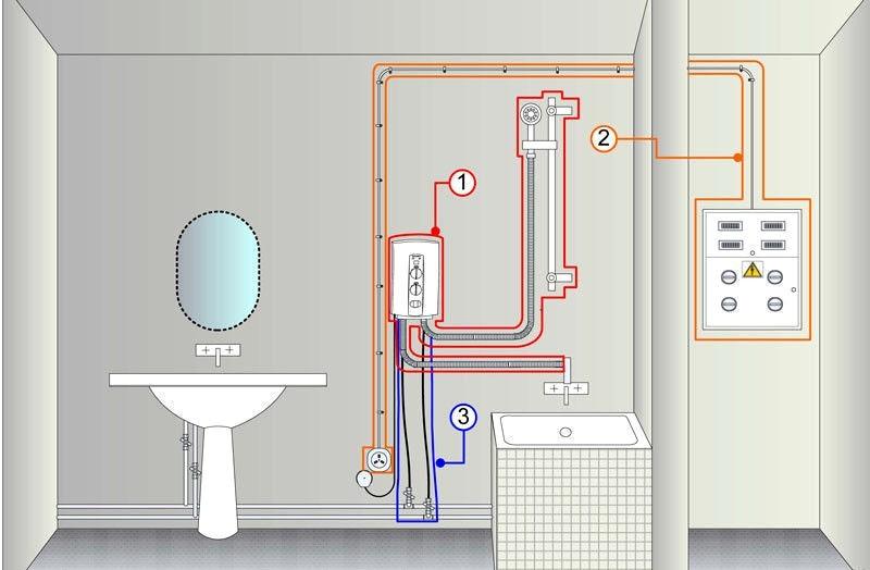 Проточный водонагреватель принцип работы