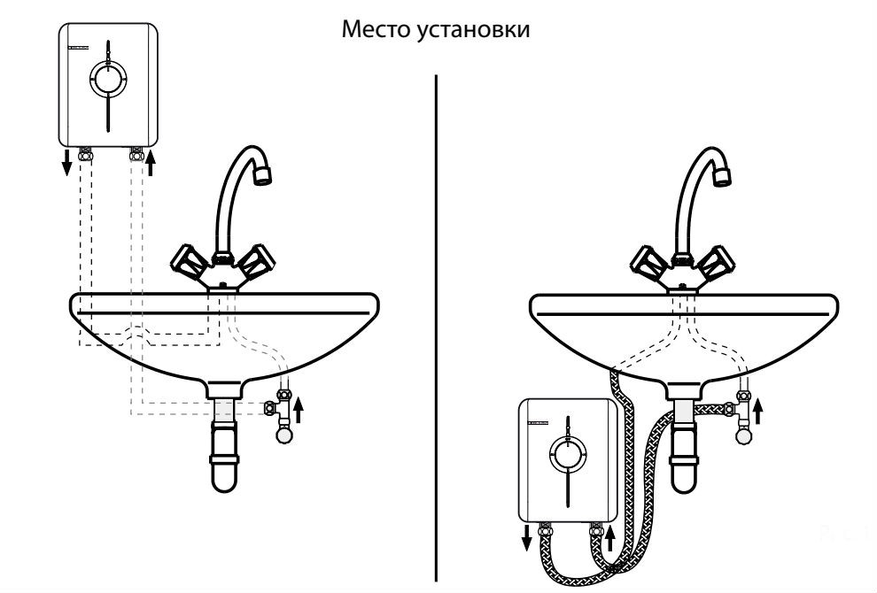 Проточный водонагреватель установка