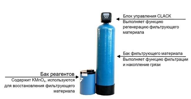 Конструкция реагентного фильтра