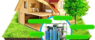 фильтры для очистки воды из скважин загородного дома
